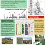 Les tourbières archives du climat et de l'Humanité
